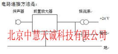 其他专用仪器仪表-前置放大器 型号:ahawa14604-其他.